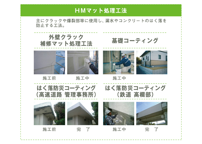HMマット処理工法 主にクラックや爆裂部等に使用し、漏水やコンクリートのはく落を防止する工法。