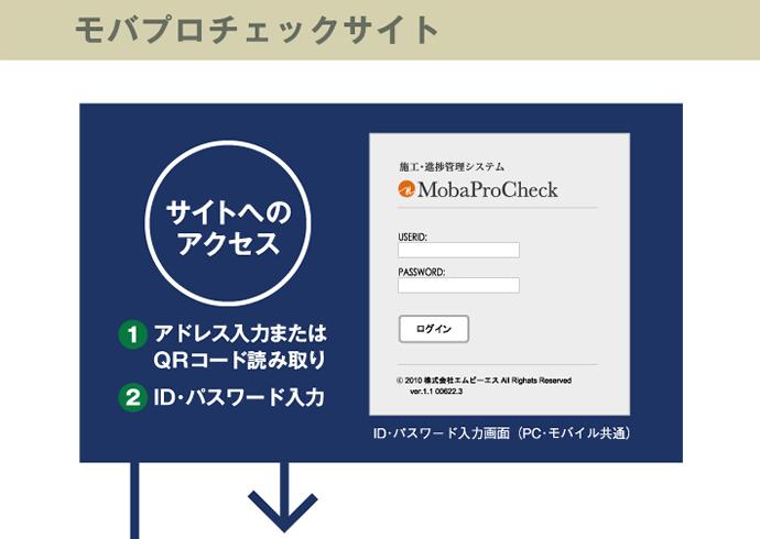 モバプロチェックサイト